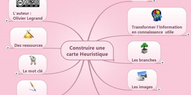 Carte Heuristiques.Construire Une Carte Heuristique Le Formateur Du Web