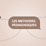 methode_pedagogique