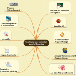 construire_formation_elearning