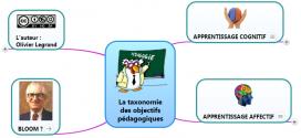 La taxonomie des objectifs pédagogiques de bloom