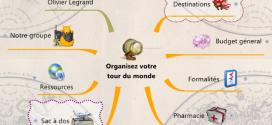 Organisez votre tour du monde avec le mindmapping