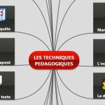 techniques_pedagogique