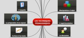 Les techniques pédagogiques pour la formation et l'enseignement