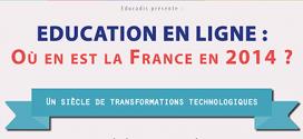 Education en ligne la france en 2014