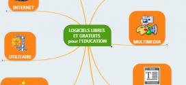 Des logiciels libres et gratuits pour l'Education