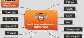 Positionner un élément en HTML5 et CSS3