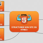 structurer_html5