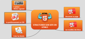 Structurer son site en HTML5