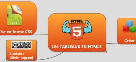 Créer des tableaux en HTML5