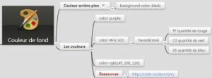 couleur_fond_html5