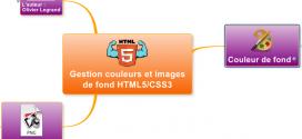 Gestion des couleurs et images de fond en HTML5 / CSS3