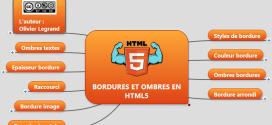 Les bordures et ombres en HTML5