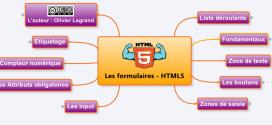Concevez vos formulaires en HTML5