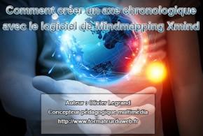 Créer un axe chronologique avec le logiciel de mindmapping Xmind