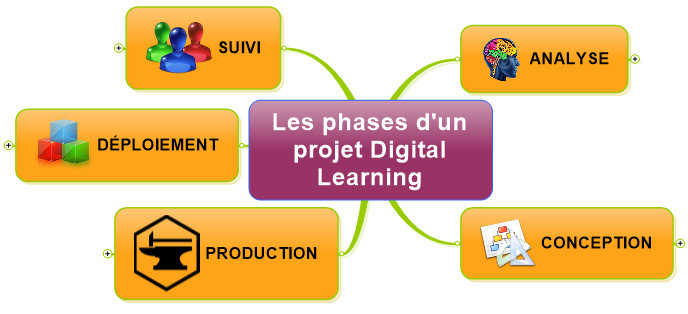 digital_learning