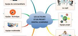 Les acteurs d'un projet digital learning