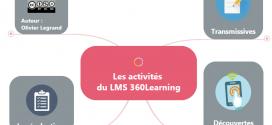 Les activités pédagogiques du LMS 360learning